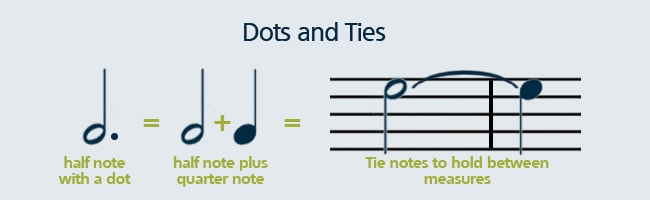 You need to learn note values in order to read sheet music.