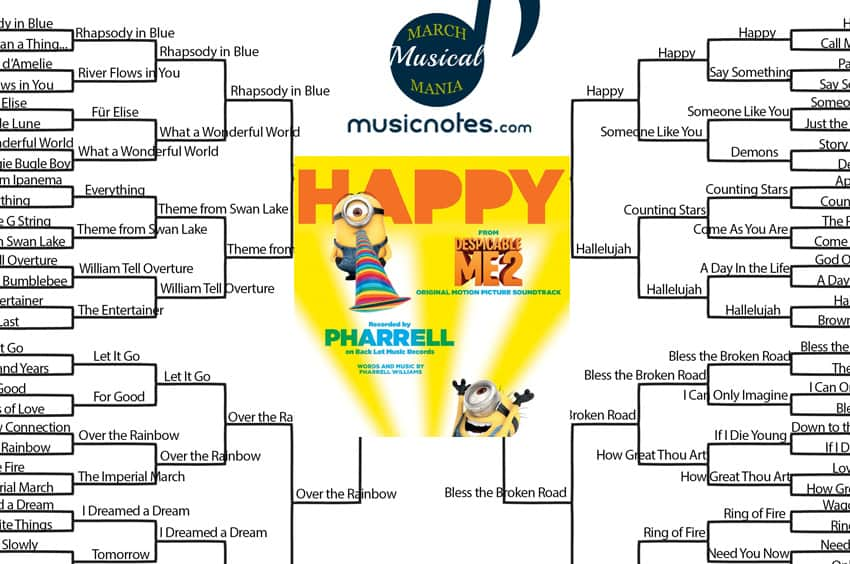 """Happy"" is our March Musical Mania 2014 Champ!"