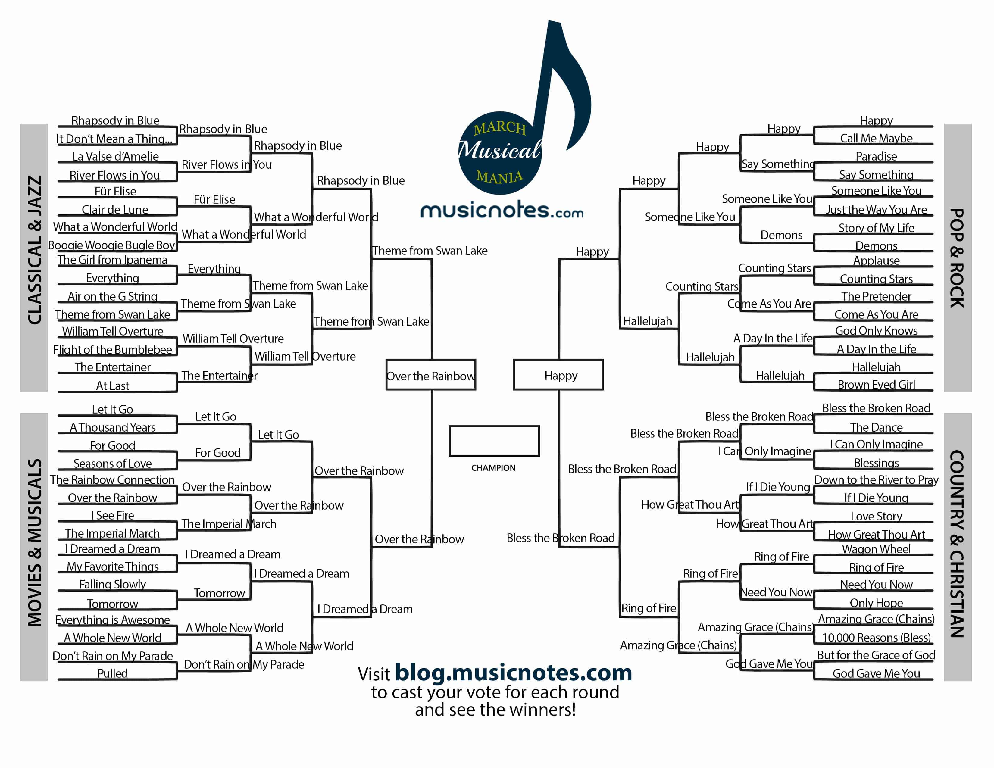 Musical-Mania-Bracket-Finale