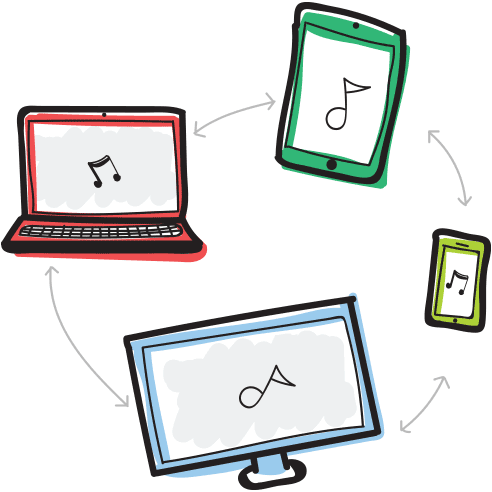 sheet music apps for ipad iphone android mac and windows