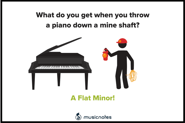 Musician Jokes - 12 Cringeworthy Music Puns — Musicnotes Now