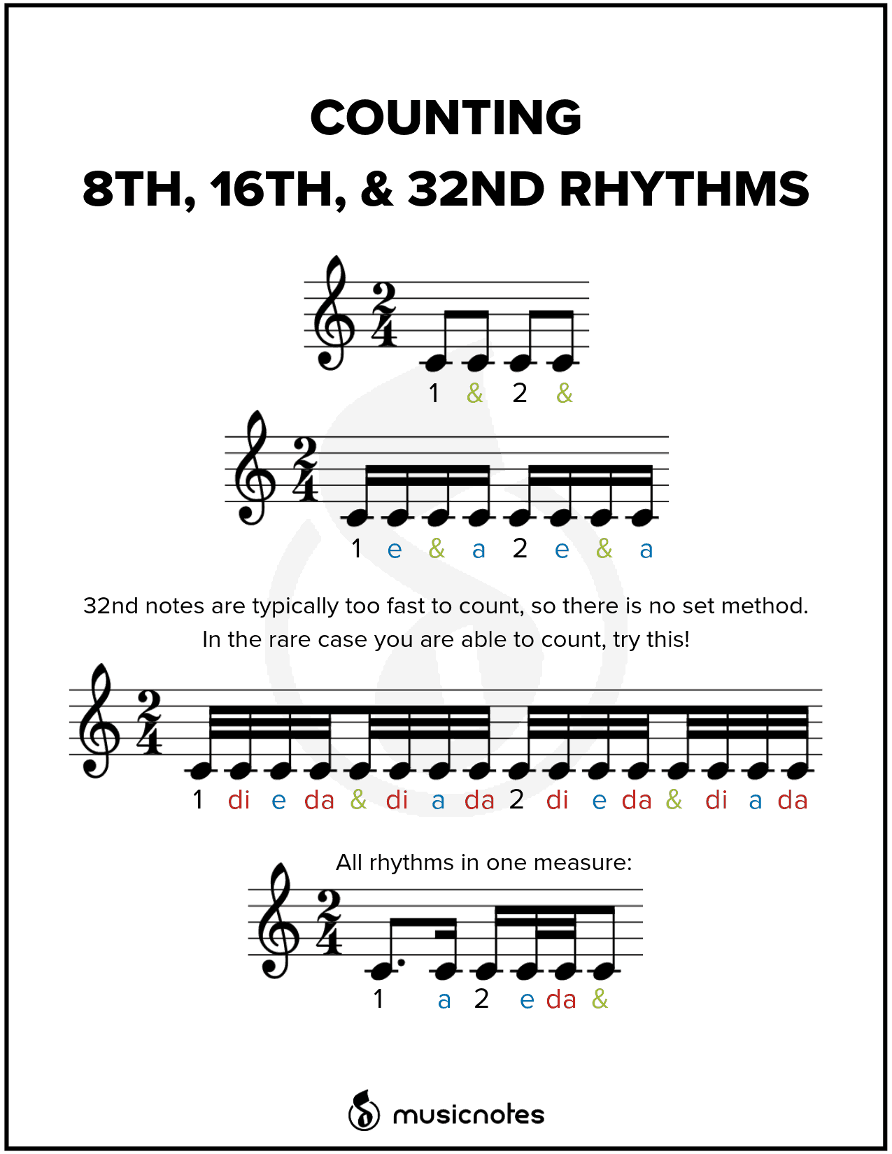 graphic relating to Printable Music Notes referred to as Vital New music Basic principle Books (With Absolutely free Printables