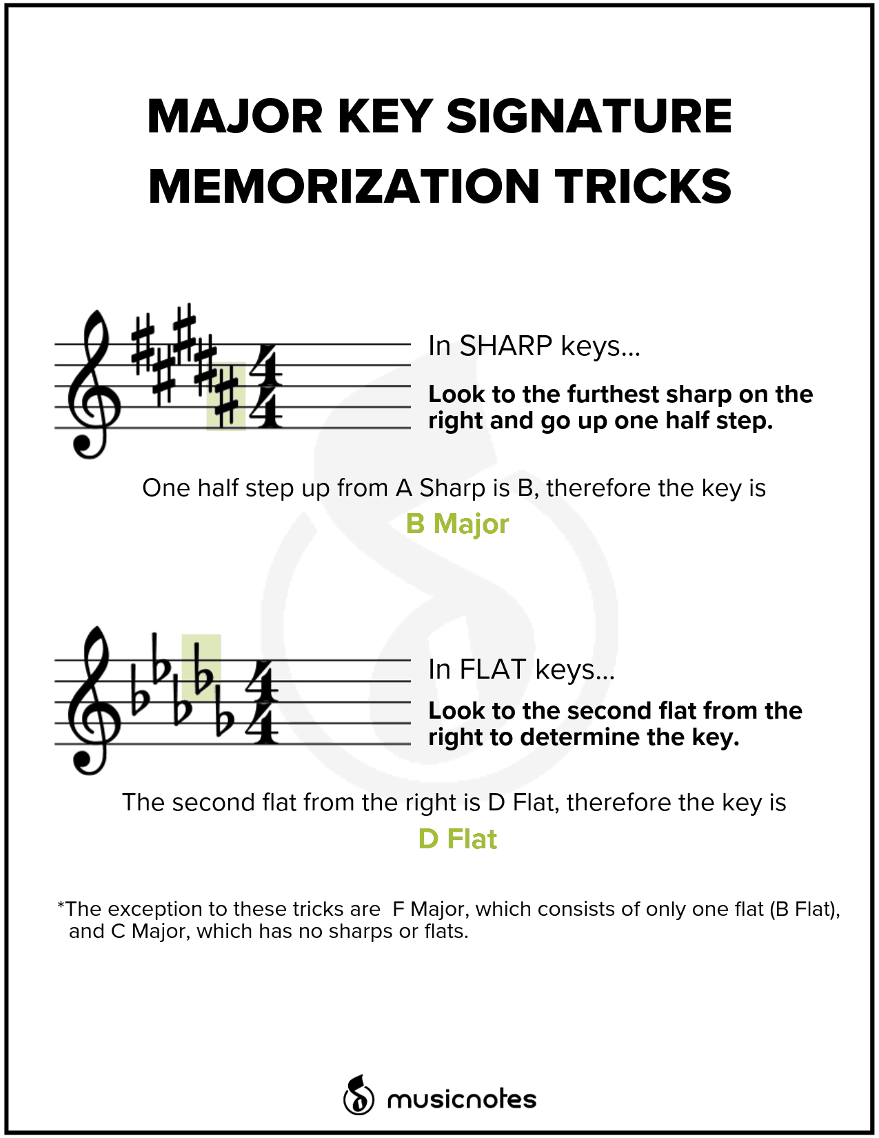 Essential Music Theory Guides (With Free Printables!) — Musicnotes Now