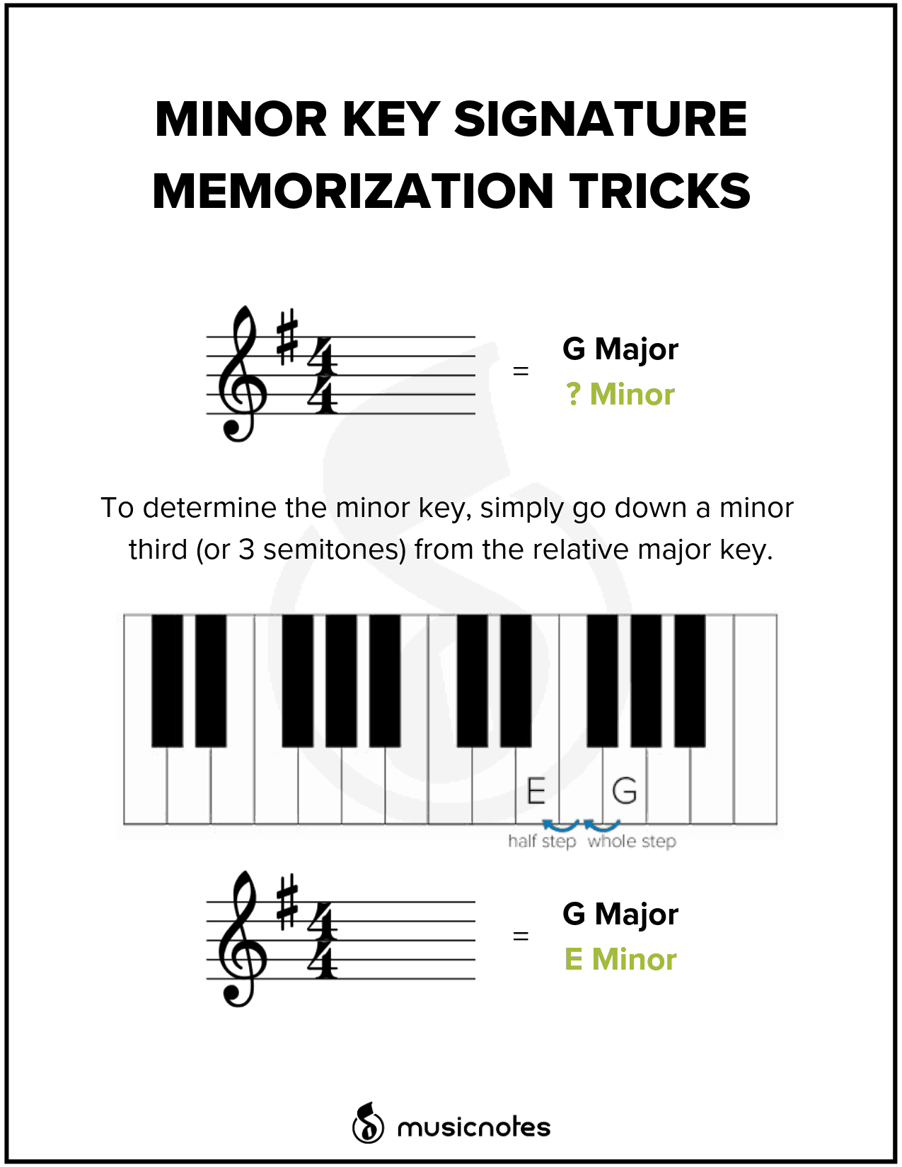 This is a photo of Piano Scales Printable for minor