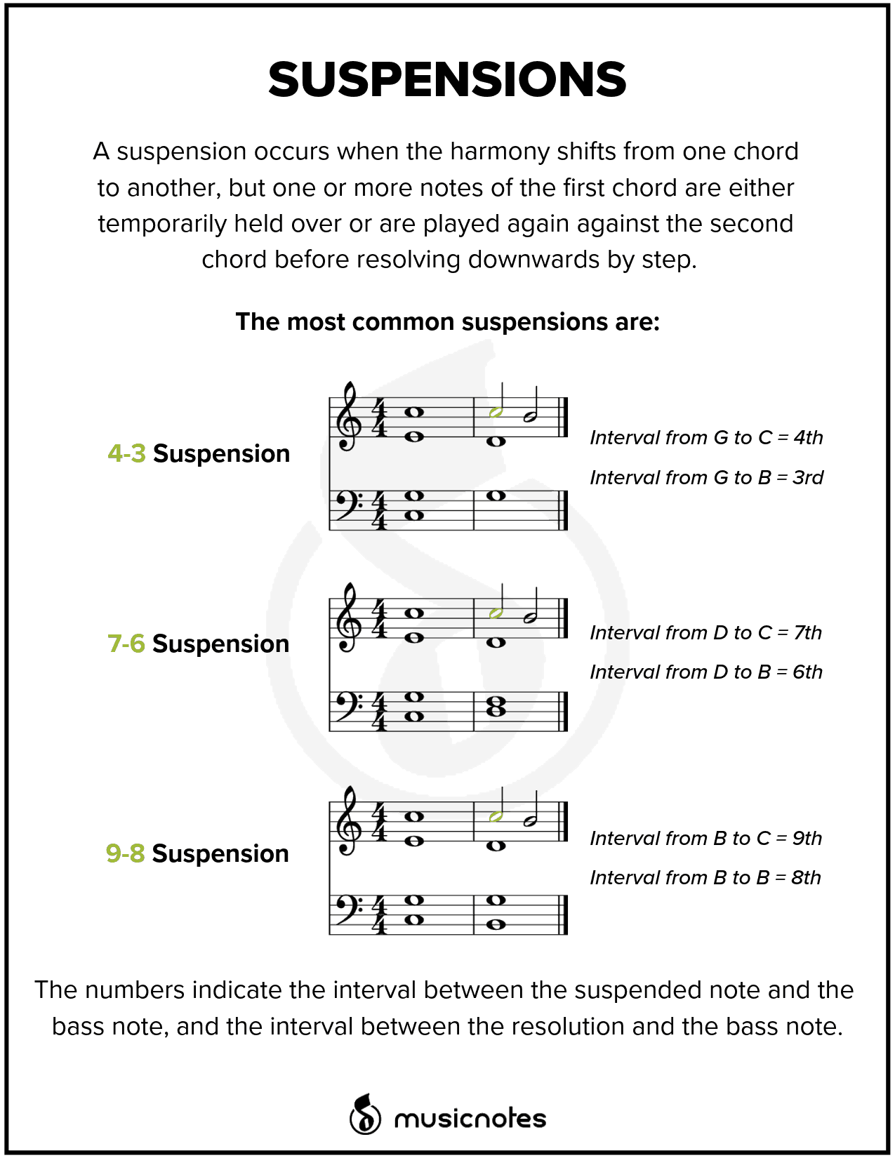 photograph regarding Music Practice Chart Printable Free named Important Audio Principle Textbooks (With Totally free Printables