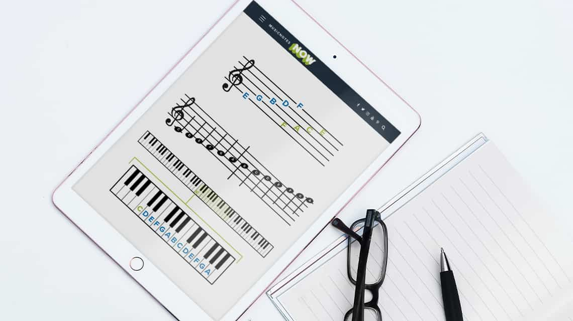 The 7 Letter Alphabet: How to Name Music Notes — Musicnotes Now