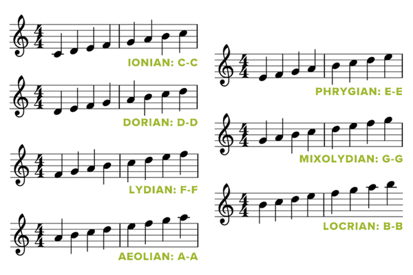 guide to musical modes tips and tricks to memorize each mode