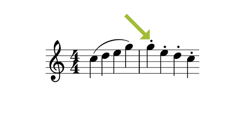 How Well Do You Know Your Music Symbols? — Musicnotes Now