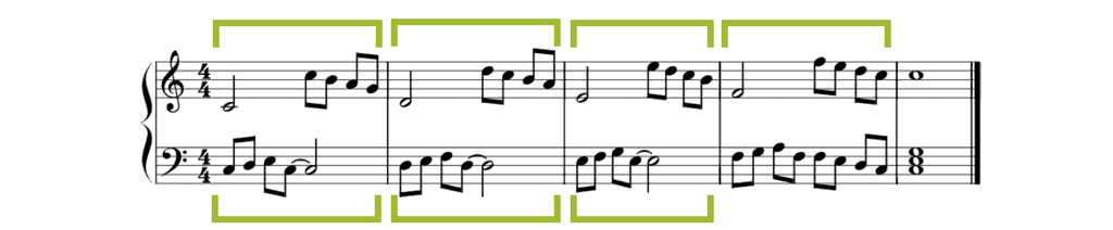 Glossary of Musical Terms — Musicnotes Now
